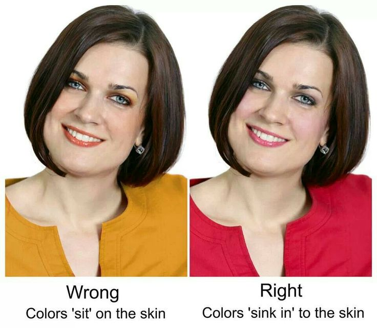 Finding Your Undertone: Discovering Which Shades Will Make ...